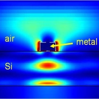 electromagnetic field around nano-scale metal cylinder