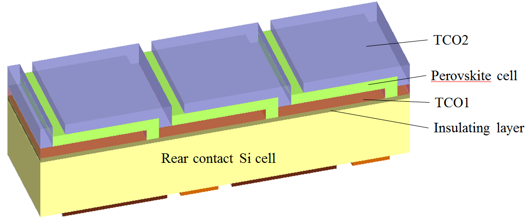 Tandem Devices And Perovskite Cells Solar Energy